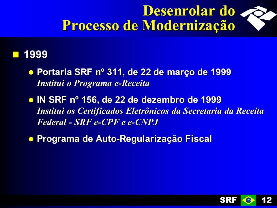 SRF12 Desenrolar do Processo de Modernização 1999 1999 Portaria SRF nº 311, de 22 de março de 1999 Institui o Programa e-Receita Portaria SRF nº 311, de 22 de março de 1999 Institui o Programa e-Receita IN SRF nº 156, de 22 de dezembro de 1999 Institui os Certificados Eletrônicos da Secretaria da Receita Federal - SRF e-CPF e e-CNPJ IN SRF nº 156, de 22 de dezembro de 1999 Institui os Certificados Eletrônicos da Secretaria da Receita Federal - SRF e-CPF e e-CNPJ Programa de Auto-Regularização Fiscal Programa de Auto-Regularização Fiscal