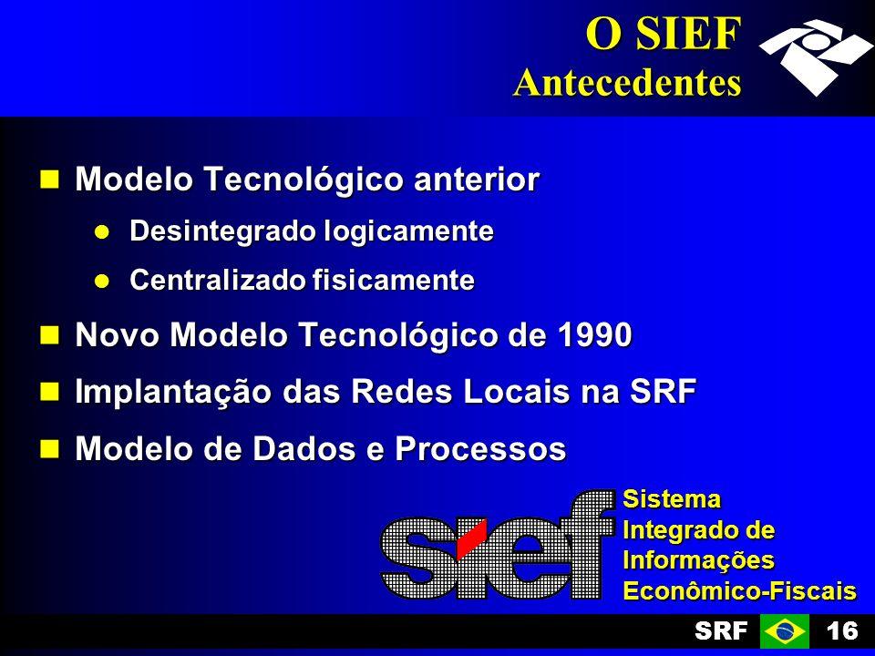 SRF16 O SIEF Antecedentes Modelo Tecnológico anterior Modelo Tecnológico anterior Desintegrado logicamente Desintegrado logicamente Centralizado fisicamente Centralizado fisicamente Novo Modelo Tecnológico de 1990 Novo Modelo Tecnológico de 1990 Implantação das Redes Locais na SRF Implantação das Redes Locais na SRF Modelo de Dados e Processos Modelo de Dados e Processos Sistema Integrado de InformaçõesEconômico-Fiscais
