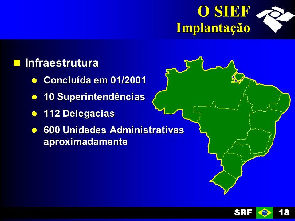 SRF18 O SIEF Implantação Infraestrutura Infraestrutura Concluída em 01/2001 Concluída em 01/2001 10 Superintendências 10 Superintendências 112 Delegacias 112 Delegacias 600 Unidades Administrativas aproximadamente 600 Unidades Administrativas aproximadamente