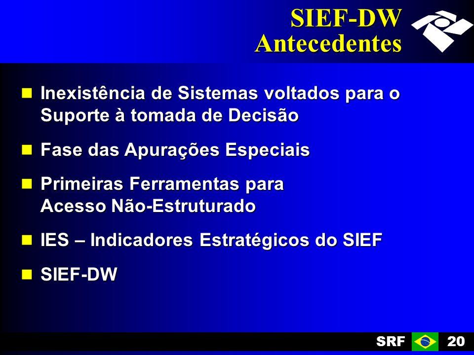 SRF20 SIEF-DW Antecedentes Inexistência de Sistemas voltados para o Suporte à tomada de Decisão Inexistência de Sistemas voltados para o Suporte à tomada de Decisão Fase das Apurações Especiais Fase das Apurações Especiais Primeiras Ferramentas para Acesso Não-Estruturado Primeiras Ferramentas para Acesso Não-Estruturado IES – Indicadores Estratégicos do SIEF IES – Indicadores Estratégicos do SIEF SIEF-DW SIEF-DW