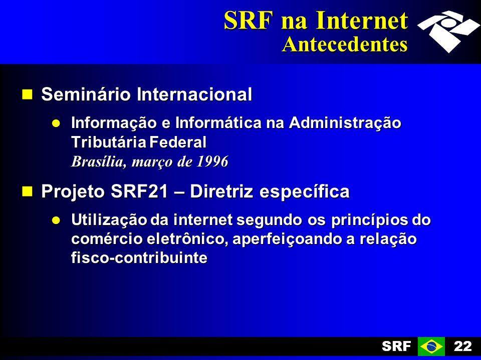 SRF22 SRF na Internet Antecedentes Seminário Internacional Seminário Internacional Informação e Informática na Administração Tributária Federal Brasíl