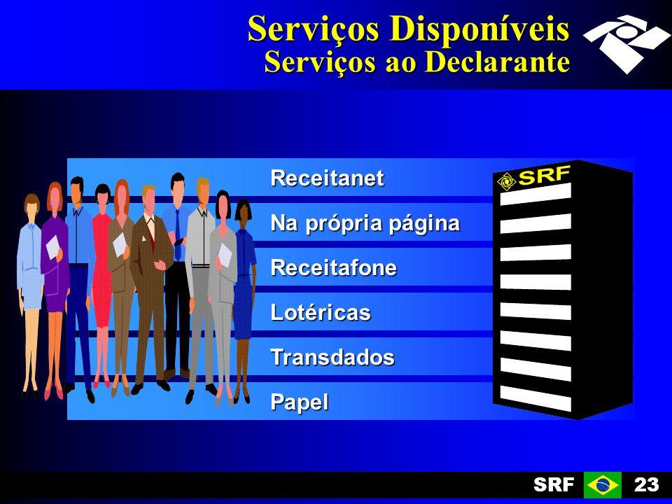 SRF23 Receitanet Na própria página Receitafone Lotéricas Transdados Papel Serviços Disponíveis Serviços ao Declarante