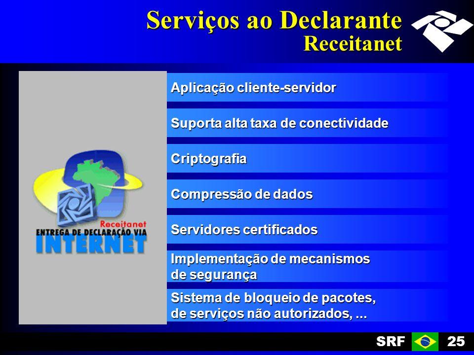 SRF25 Aplicação cliente-servidor Suporta alta taxa de conectividade Criptografia Compressão de dados Servidores certificados Implementação de mecanismos de segurança Sistema de bloqueio de pacotes, de serviços não autorizados,...