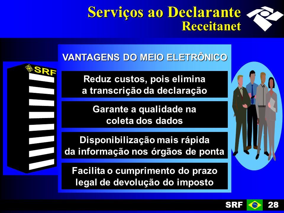 SRF28 Serviços ao Declarante Receitanet VANTAGENS DO MEIO ELETRÔNICO Reduz custos, pois elimina a transcrição da declaração Garante a qualidade na col