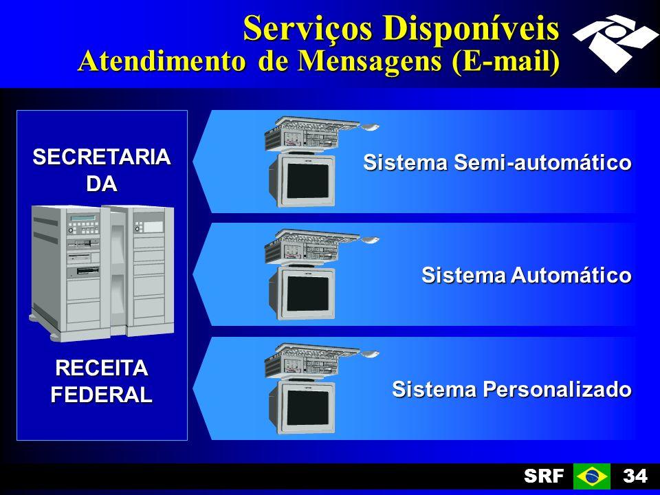 SRF34 SECRETARIADARECEITAFEDERAL Sistema Automático Sistema Semi-automático Sistema Personalizado Serviços Disponíveis Atendimento de Mensagens (E-mail)