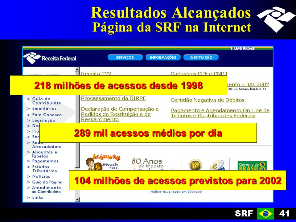 SRF41 Resultados Alcançados Página da SRF na Internet 289 mil acessos médios por dia 218 milhões de acessos desde 1998 104 milhões de acessos previsto