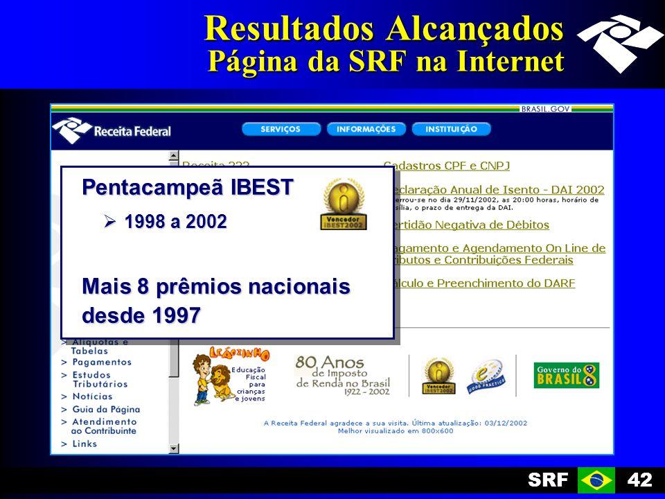 SRF42 Resultados Alcançados Página da SRF na Internet Pentacampeã IBEST 1998 a 2002 1998 a 2002 Mais 8 prêmios nacionais desde 1997 Pentacampeã IBEST 1998 a 2002 1998 a 2002 Mais 8 prêmios nacionais desde 1997