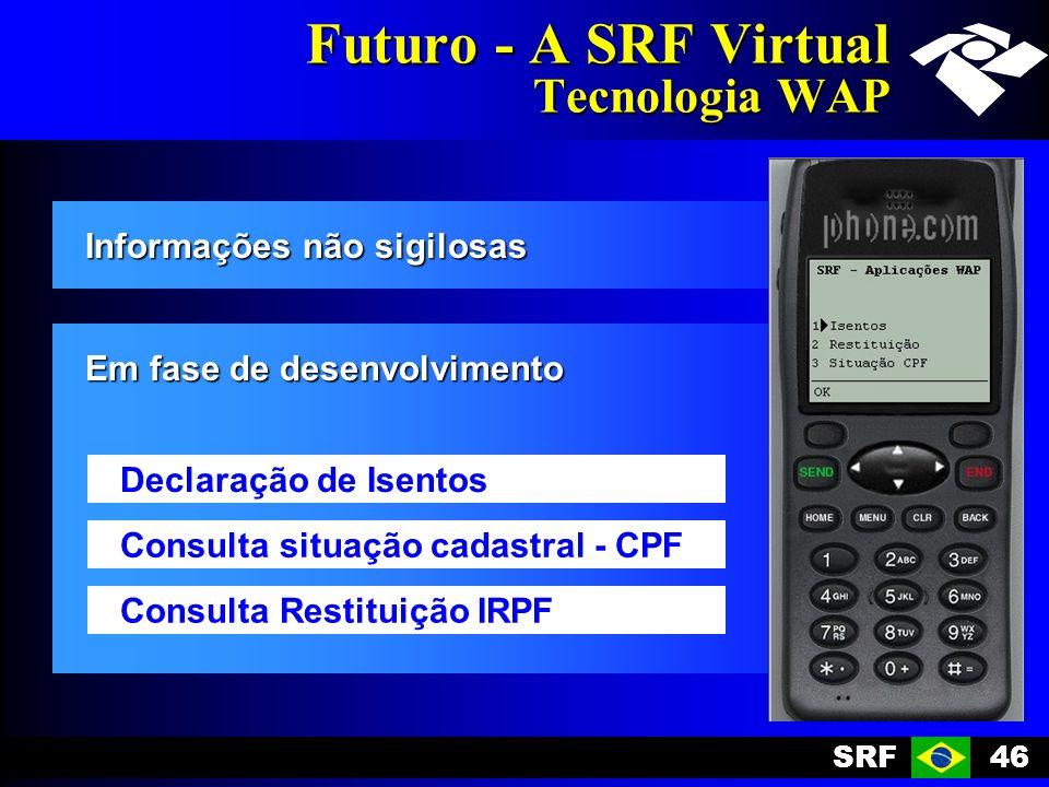 SRF46 Consulta Restituição IRPF Consulta situação cadastral - CPF Declaração de Isentos Informações não sigilosas Em fase de desenvolvimento Futuro - A SRF Virtual Tecnologia WAP