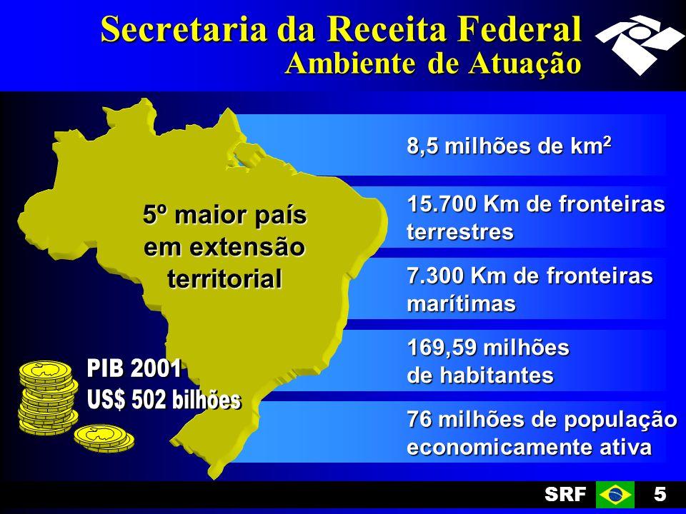 SRF5 Secretaria da Receita Federal Ambiente de Atuação 15.700 Km de fronteiras terrestres 7.300 Km de fronteiras marítimas 169,59 milhões de habitantes 76 milhões de população economicamente ativa 8,5 milhões de km 2 5º maior país em extensão territorial