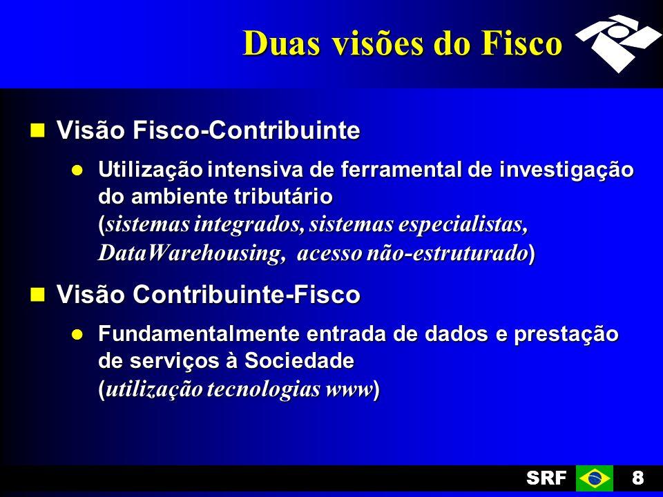 SRF8 Duas visões do Fisco Visão Fisco-Contribuinte Visão Fisco-Contribuinte Utilização intensiva de ferramental de investigação do ambiente tributário ( sistemas integrados, sistemas especialistas, DataWarehousing, acesso não-estruturado ) Utilização intensiva de ferramental de investigação do ambiente tributário ( sistemas integrados, sistemas especialistas, DataWarehousing, acesso não-estruturado ) Visão Contribuinte-Fisco Visão Contribuinte-Fisco Fundamentalmente entrada de dados e prestação de serviços à Sociedade ( utilização tecnologias www ) Fundamentalmente entrada de dados e prestação de serviços à Sociedade ( utilização tecnologias www )