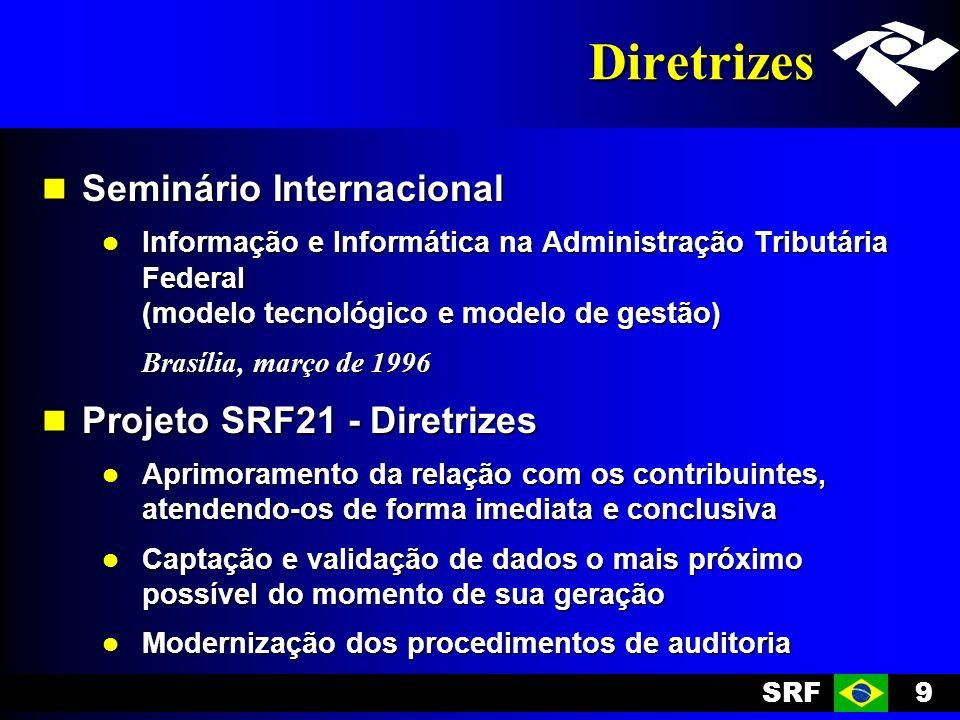 SRF9 Diretrizes Seminário Internacional Seminário Internacional Informação e Informática na Administração Tributária Federal (modelo tecnológico e modelo de gestão) Informação e Informática na Administração Tributária Federal (modelo tecnológico e modelo de gestão) Brasília, março de 1996 Projeto SRF21 - Diretrizes Projeto SRF21 - Diretrizes Aprimoramento da relação com os contribuintes, atendendo-os de forma imediata e conclusiva Aprimoramento da relação com os contribuintes, atendendo-os de forma imediata e conclusiva Captação e validação de dados o mais próximo possível do momento de sua geração Captação e validação de dados o mais próximo possível do momento de sua geração Modernização dos procedimentos de auditoria Modernização dos procedimentos de auditoria