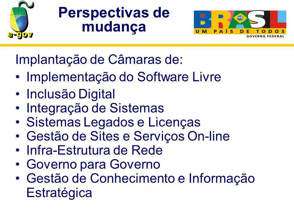 Perspectivas de mudança Implantação de Câmaras de: Implementação do Software Livre Inclusão Digital Integração de Sistemas Sistemas Legados e Licenças Gestão de Sites e Serviços On-line Infra-Estrutura de Rede Governo para Governo Gestão de Conhecimento e Informação Estratégica