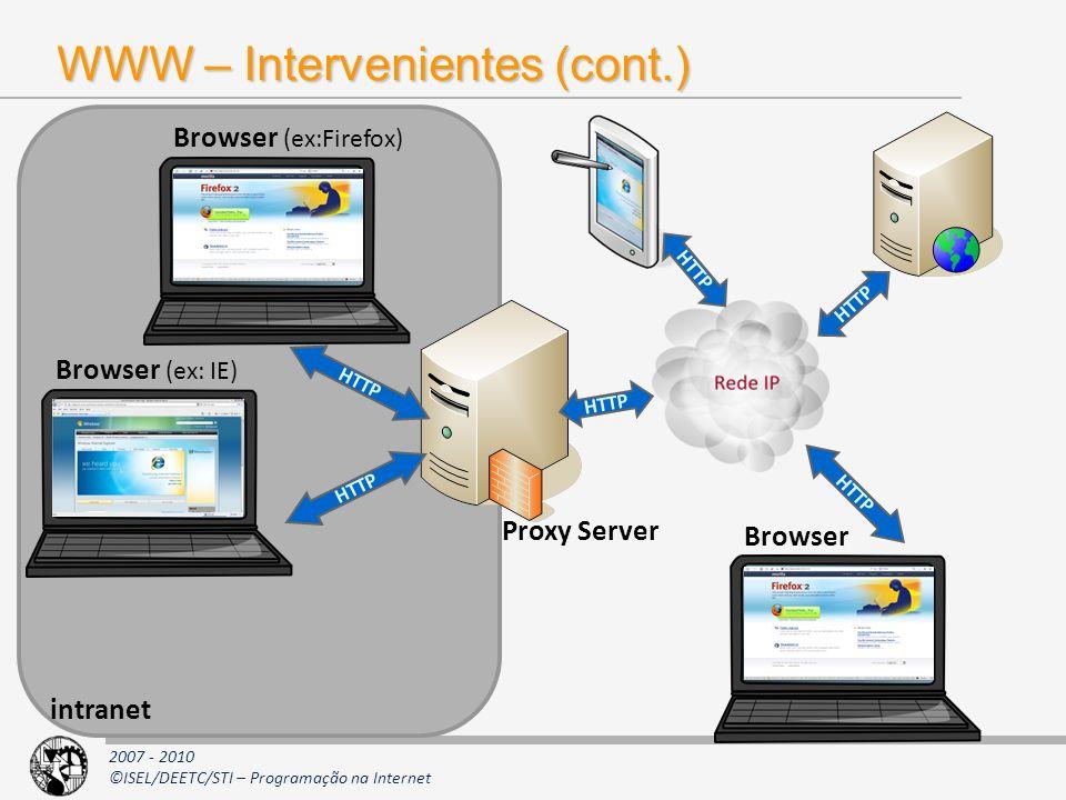 2007 - 2010 ©ISEL/DEETC/STI – Programação na Internet WWW – Intervenientes (cont.) Browser intranet Browser (ex: IE) Proxy Server Browser (ex:Firefox)