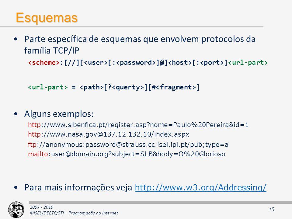 2007 - 2010 ©ISEL/DEETC/STI – Programação na Internet Esquemas Parte específica de esquemas que envolvem protocolos da família TCP/IP :[//][ [: ]@] [: