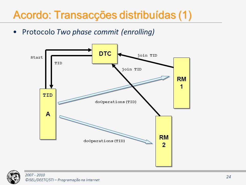 2007 - 2010 ©ISEL/DEETC/STI – Programação na Internet Acordo: Transacções distribuídas (1) Protocolo Two phase commit (enrolling) 24 A A RM 1 RM 1 RM