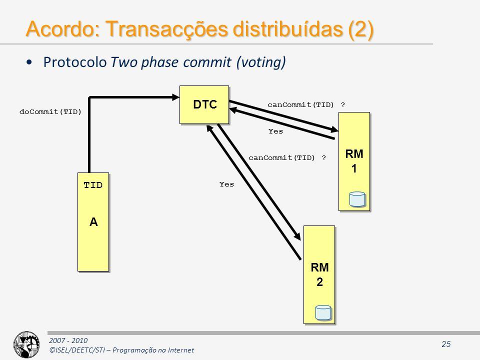 2007 - 2010 ©ISEL/DEETC/STI – Programação na Internet Acordo: Transacções distribuídas (2) Protocolo Two phase commit (voting) 25 RM 2 A A RM 1 RM 1 D