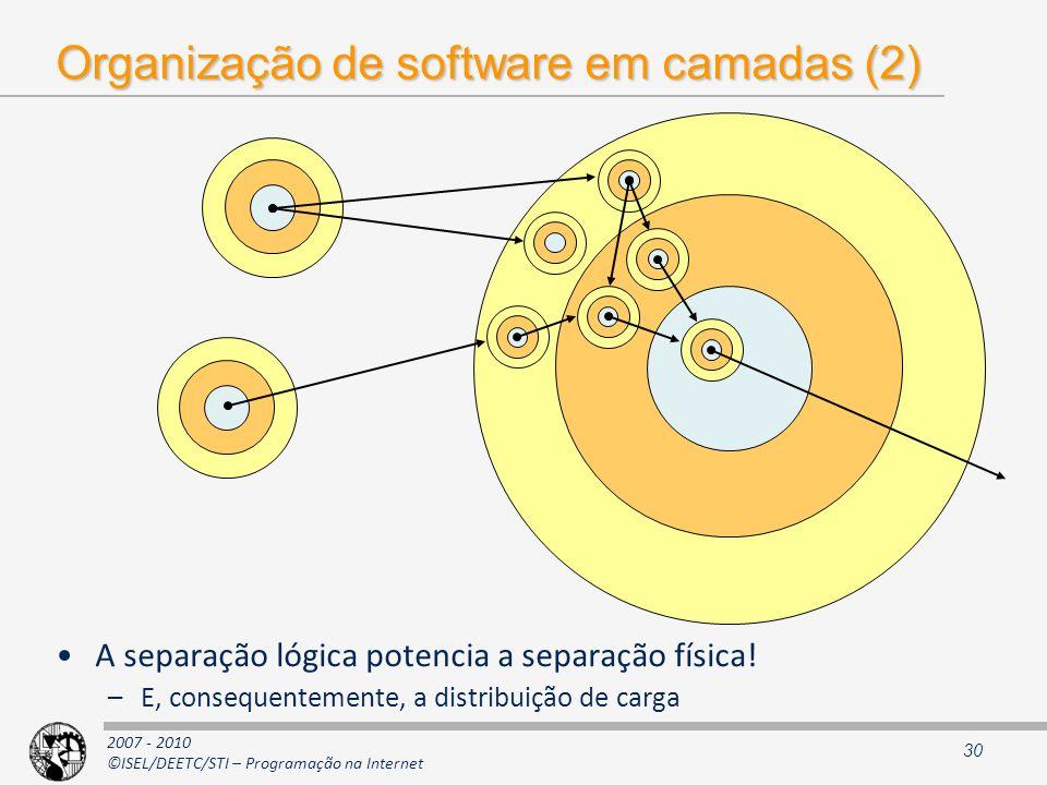 2007 - 2010 ©ISEL/DEETC/STI – Programação na Internet Organização de software em camadas (2) A separação lógica potencia a separação física! –E, conse