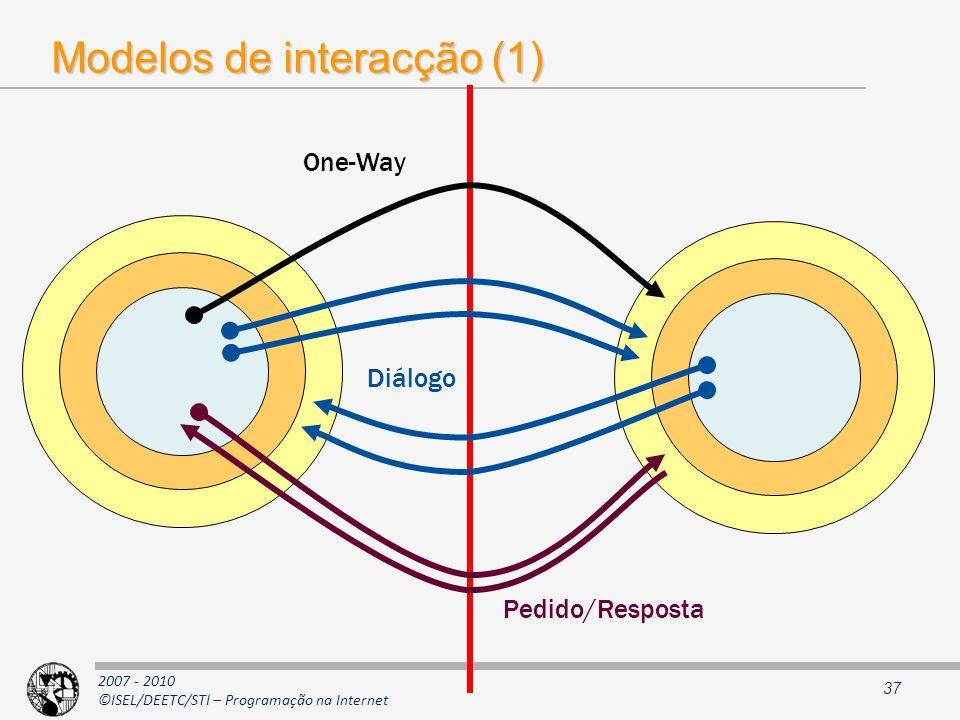 2007 - 2010 ©ISEL/DEETC/STI – Programação na Internet Modelos de interacção (1) 37 Pedido/Resposta One-Way Diálogo
