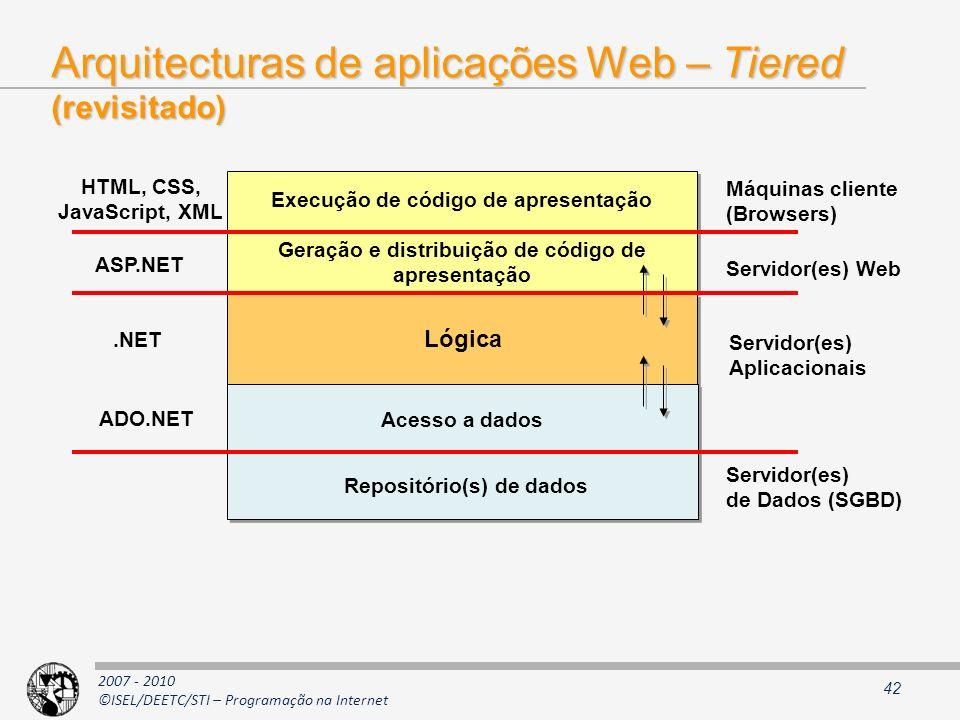 2007 - 2010 ©ISEL/DEETC/STI – Programação na Internet Arquitecturas de aplicações Web – Tiered (revisitado) 42 Lógica Acesso a dados Repositório(s) de