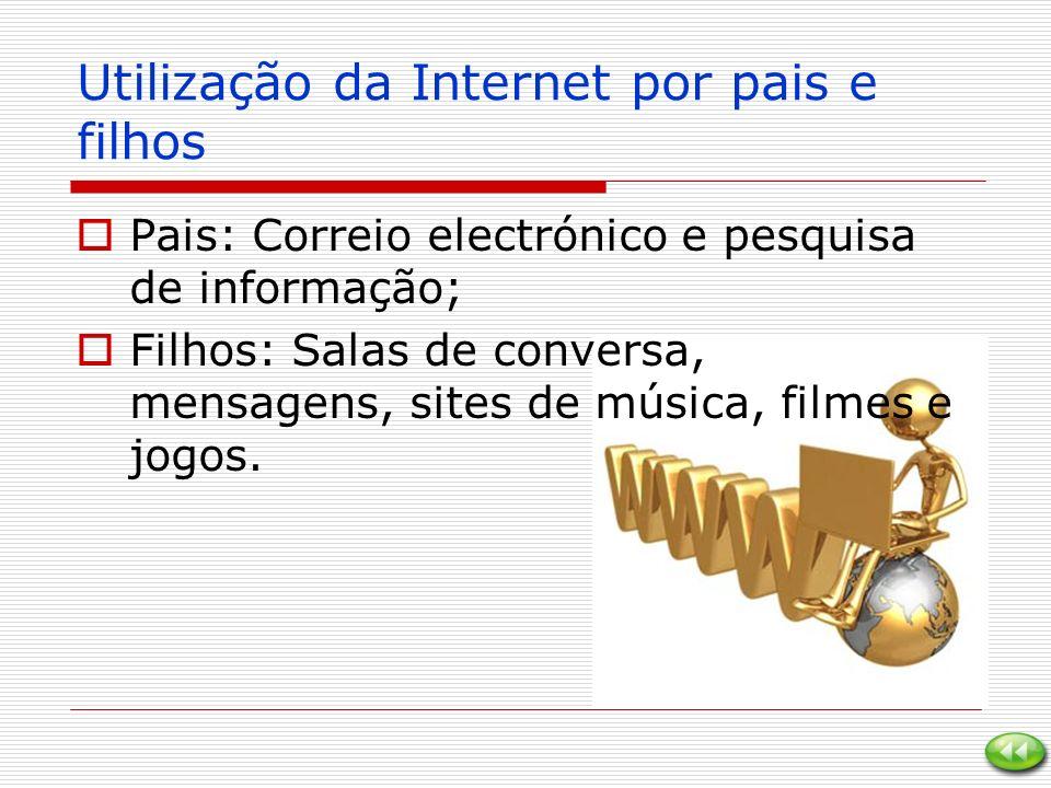 Utilização da Internet por pais e filhos Pais: Correio electrónico e pesquisa de informação; Filhos: Salas de conversa, mensagens, sites de música, fi