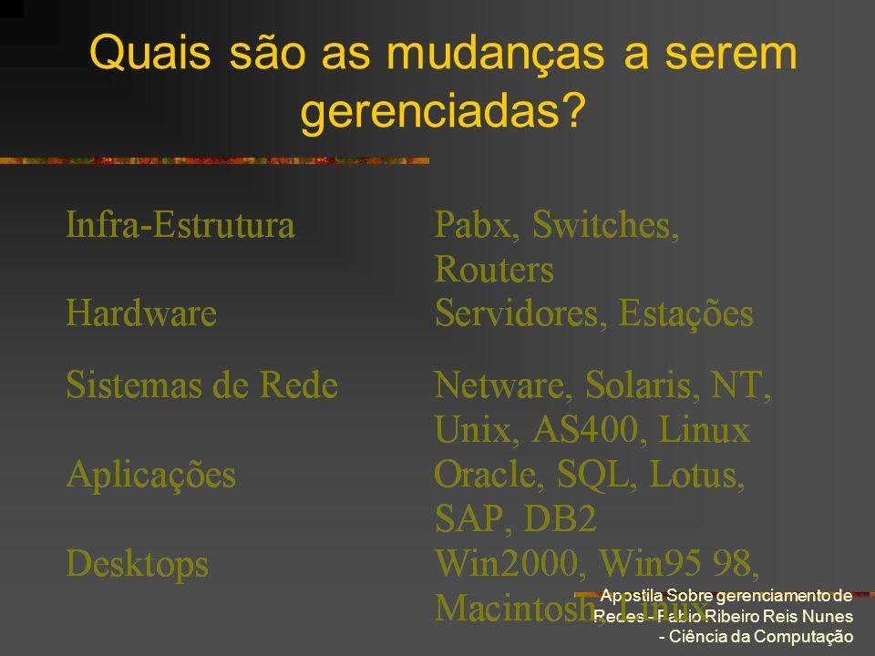Apostila Sobre gerenciamento de Redes - Fabio Ribeiro Reis Nunes - Ciência da Computação Quais são as mudanças a serem gerenciadas?