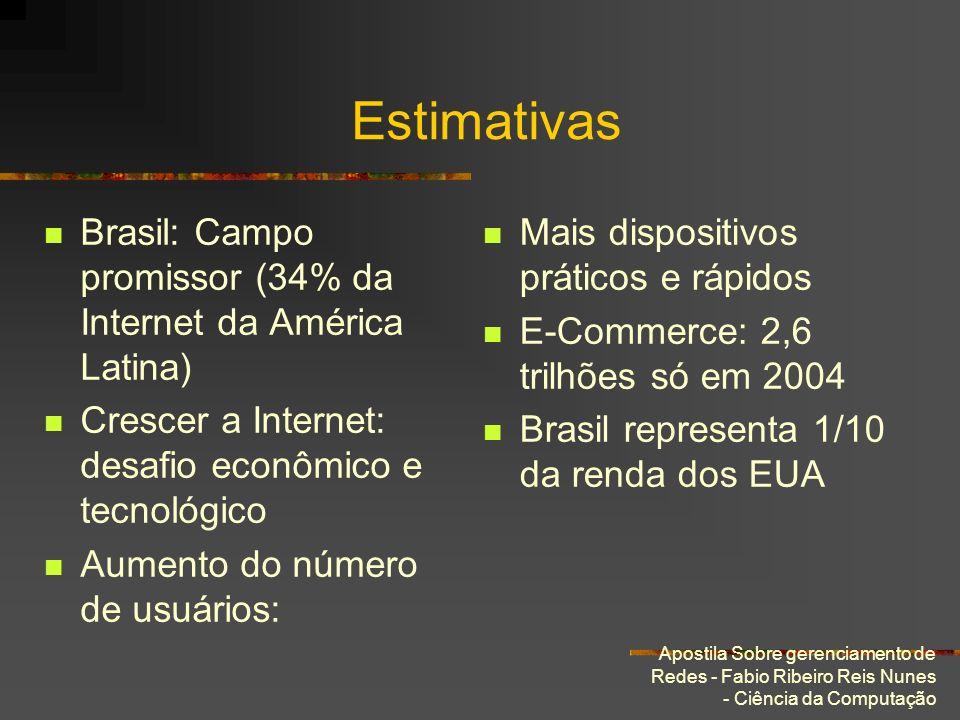 Apostila Sobre gerenciamento de Redes - Fabio Ribeiro Reis Nunes - Ciência da Computação Estimativas Brasil: Campo promissor (34% da Internet da Améri