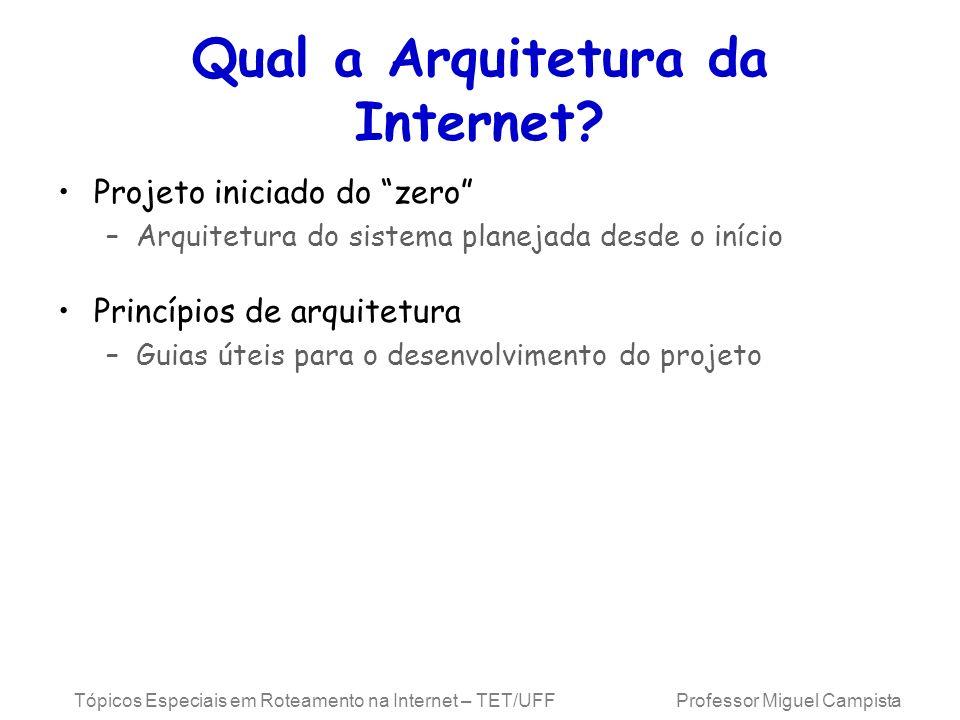 Tópicos Especiais em Roteamento na Internet – TET/UFF Professor Miguel Campista Qual a Arquitetura da Internet? Projeto iniciado do zero –Arquitetura