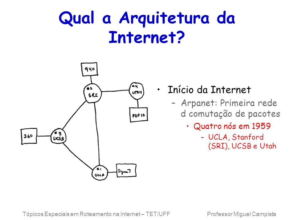 Tópicos Especiais em Roteamento na Internet – TET/UFF Professor Miguel Campista Qual a Arquitetura da Internet? Início da Internet –Arpanet: Primeira