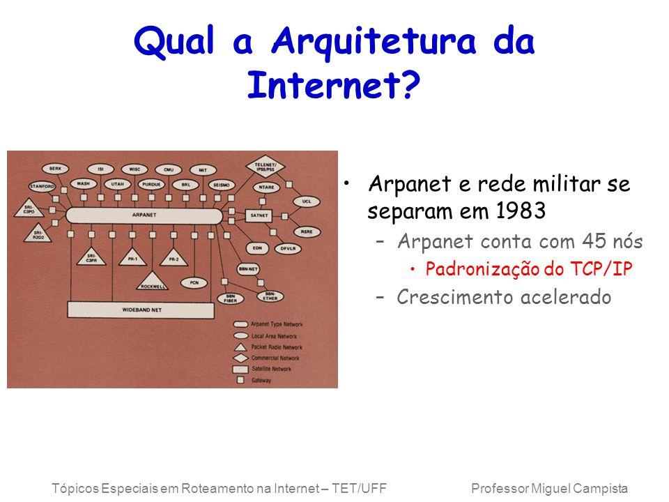 Tópicos Especiais em Roteamento na Internet – TET/UFF Professor Miguel Campista Qual a Arquitetura da Internet? Arpanet e rede militar se separam em 1