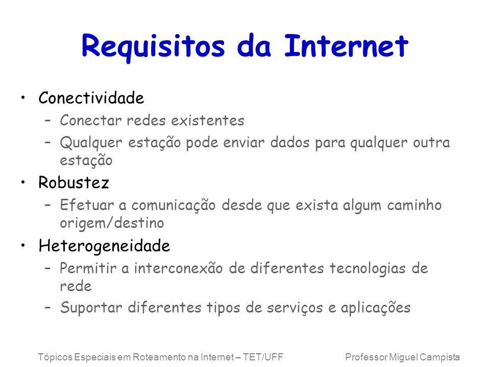 Tópicos Especiais em Roteamento na Internet – TET/UFF Professor Miguel Campista Requisitos da Internet Conectividade –Conectar redes existentes –Qualq