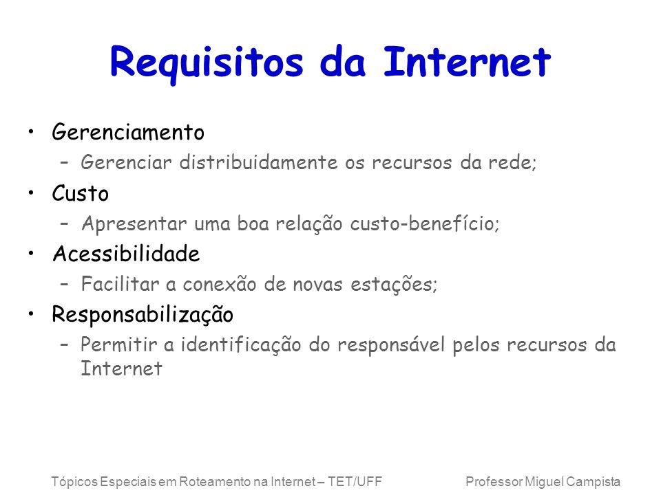 Tópicos Especiais em Roteamento na Internet – TET/UFF Professor Miguel Campista Requisitos da Internet Gerenciamento –Gerenciar distribuidamente os re