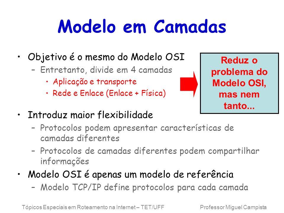 Tópicos Especiais em Roteamento na Internet – TET/UFF Professor Miguel Campista Modelo em Camadas Objetivo é o mesmo do Modelo OSI –Entretanto, divide