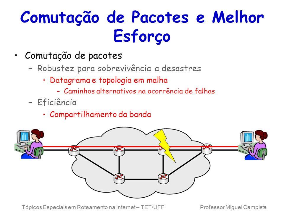 Tópicos Especiais em Roteamento na Internet – TET/UFF Professor Miguel Campista Comutação de Pacotes e Melhor Esforço Comutação de pacotes –Robustez p