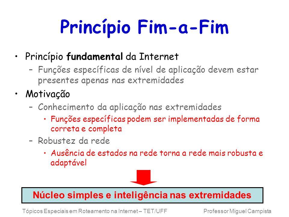Tópicos Especiais em Roteamento na Internet – TET/UFF Professor Miguel Campista Princípio Fim-a-Fim Princípio fundamental da Internet –Funções específ