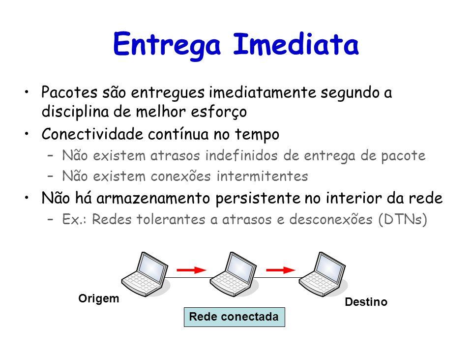 Tópicos Especiais em Roteamento na Internet – TET/UFF Professor Miguel Campista Entrega Imediata Pacotes são entregues imediatamente segundo a discipl