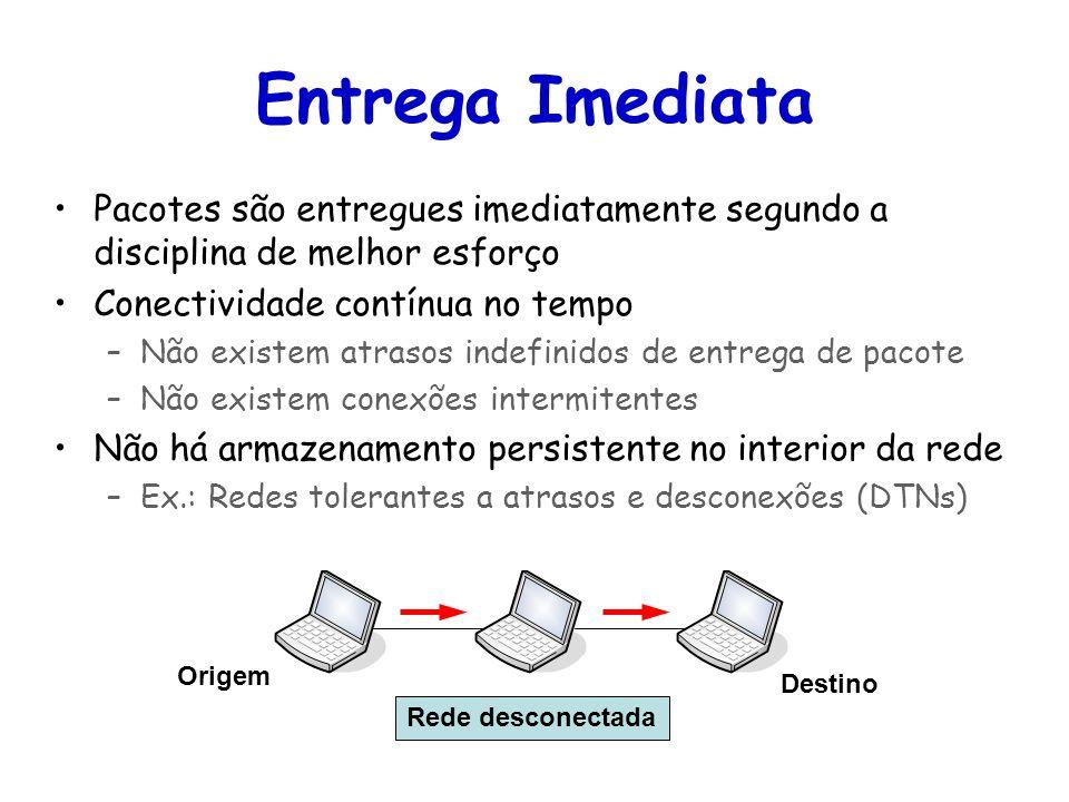 Tópicos Especiais em Roteamento na Internet – TET/UFF Professor Miguel Campista Pacotes são entregues imediatamente segundo a disciplina de melhor esf
