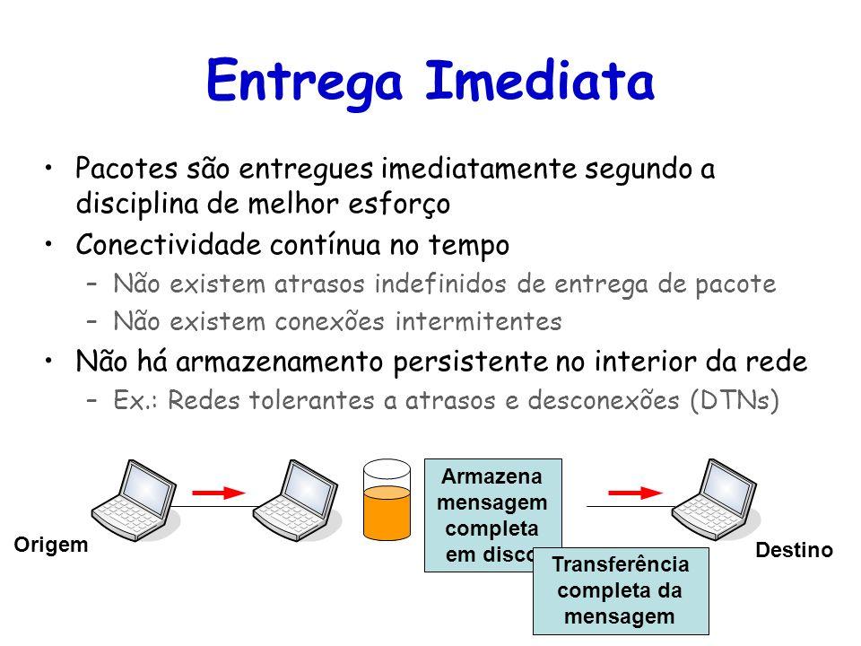 Tópicos Especiais em Roteamento na Internet – TET/UFF Professor Miguel Campista Origem Pacotes são entregues imediatamente segundo a disciplina de mel