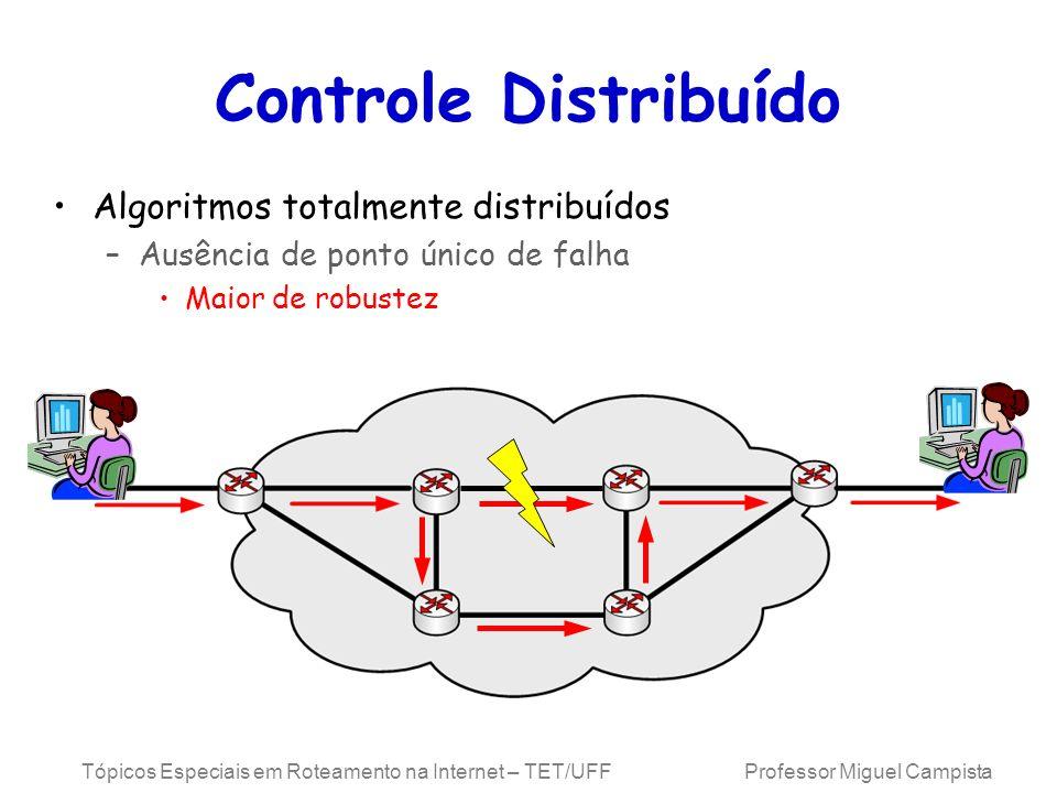 Tópicos Especiais em Roteamento na Internet – TET/UFF Professor Miguel Campista Algoritmos totalmente distribuídos –Ausência de ponto único de falha M