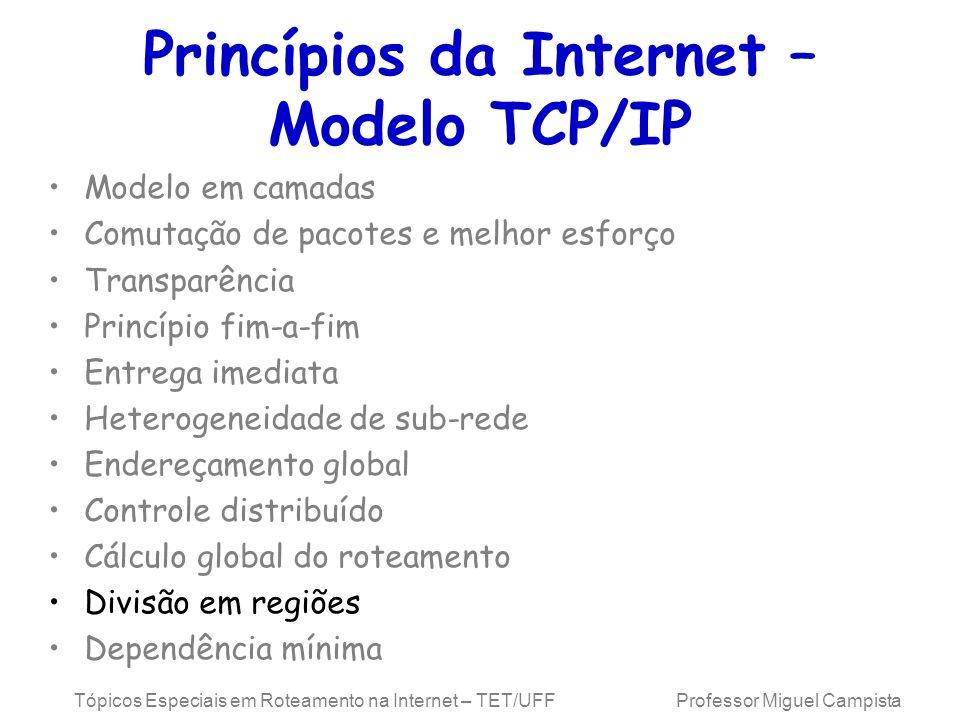 Tópicos Especiais em Roteamento na Internet – TET/UFF Professor Miguel Campista Modelo em camadas Comutação de pacotes e melhor esforço Transparência