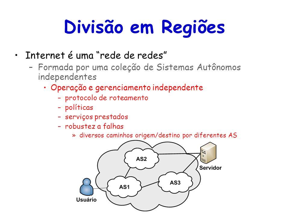 Tópicos Especiais em Roteamento na Internet – TET/UFF Professor Miguel Campista Divisão em Regiões Internet é uma rede de redes –Formada por uma coleç