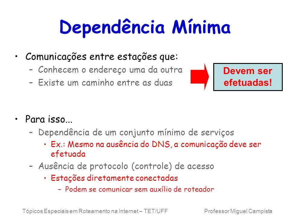 Tópicos Especiais em Roteamento na Internet – TET/UFF Professor Miguel Campista Dependência Mínima Comunicações entre estações que: –Conhecem o endere