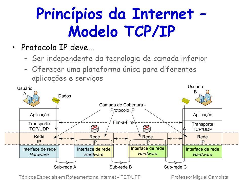 Tópicos Especiais em Roteamento na Internet – TET/UFF Professor Miguel Campista Protocolo IP deve... –Ser independente da tecnologia de camada inferio