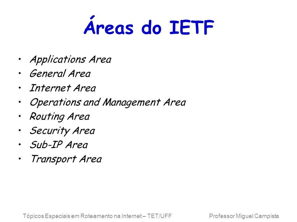 Tópicos Especiais em Roteamento na Internet – TET/UFF Professor Miguel Campista Áreas do IETF Applications Area General Area Internet Area Operations