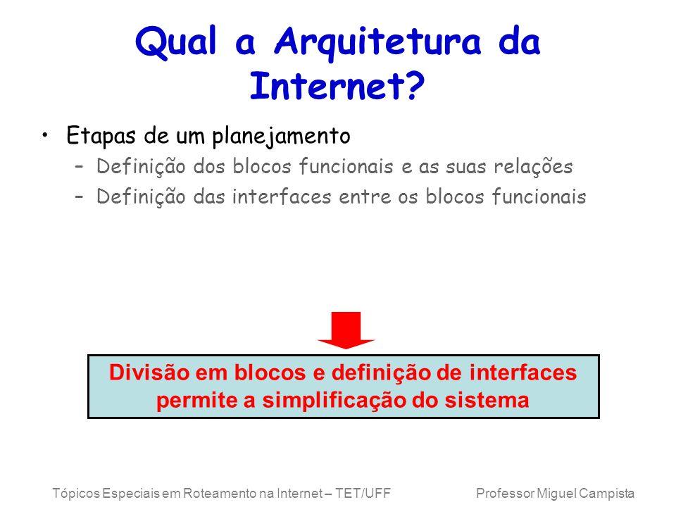 Tópicos Especiais em Roteamento na Internet – TET/UFF Professor Miguel Campista Qual a Arquitetura da Internet? Etapas de um planejamento –Definição d