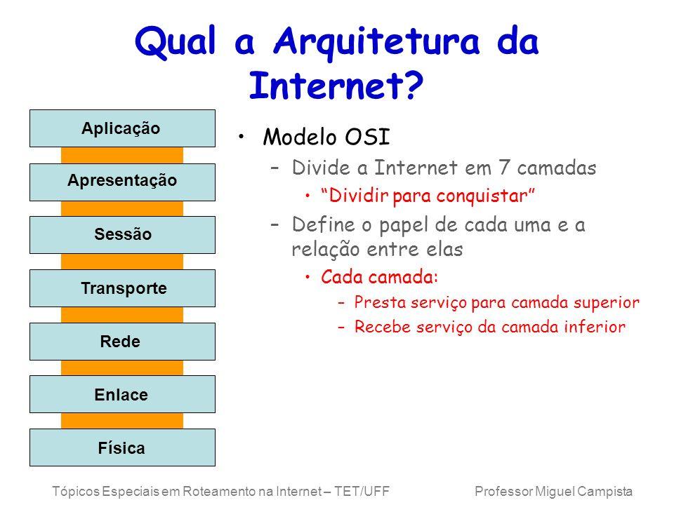 Tópicos Especiais em Roteamento na Internet – TET/UFF Professor Miguel Campista Qual a Arquitetura da Internet? Modelo OSI –Divide a Internet em 7 cam