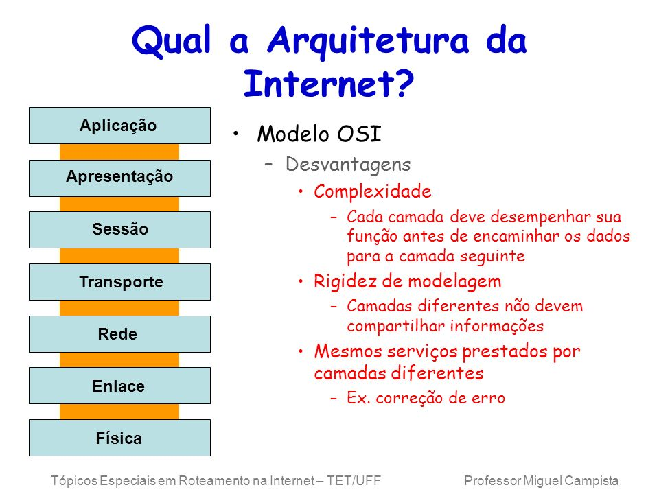 Tópicos Especiais em Roteamento na Internet – TET/UFF Professor Miguel Campista Qual a Arquitetura da Internet? Modelo OSI –Desvantagens Complexidade