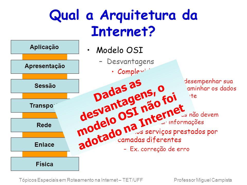 Tópicos Especiais em Roteamento na Internet – TET/UFF Professor Miguel Campista Qual a Arquitetura da Internet.