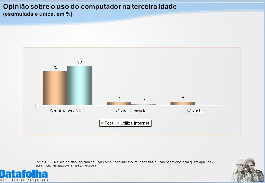 Opinião sobre o uso do computador na terceira idade (estimulada e única, em %) Fonte: P.9 – Na sua opinião, aprender a usar computador na terceira ida