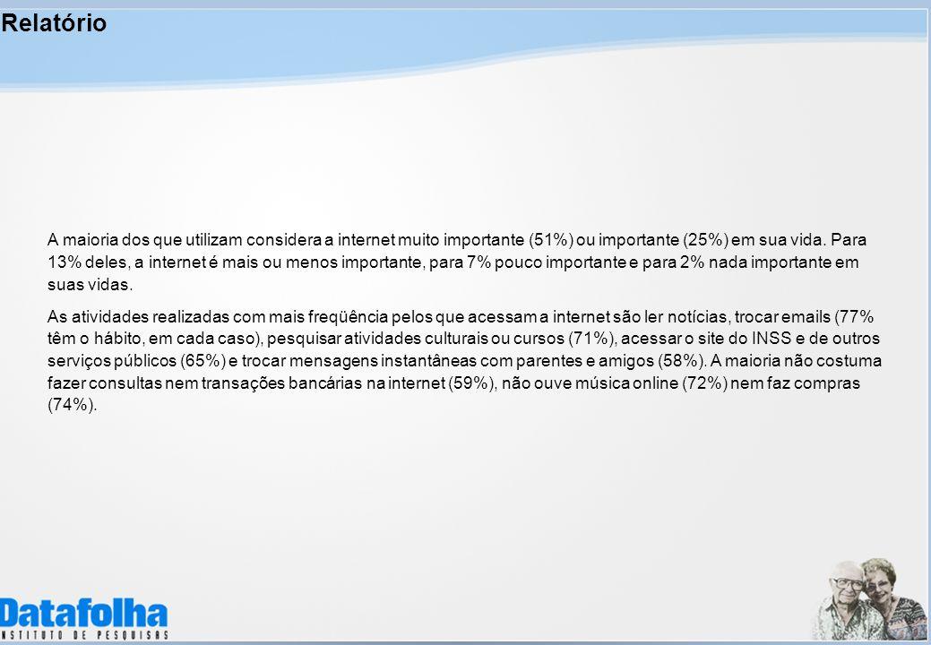 Uso da internet (estimulada e múltipla, em %) Fonte: P.11 – Você utiliza a internet: Base: Total da amostra = 309 entrevistas Utilizam a internet Principalmente: Homens : 32% 60 a 68 anos (26%) Nível superior (66%) Os que trabalham (36%)