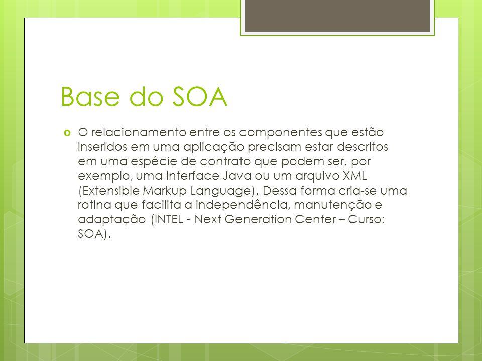 Base do SOA O relacionamento entre os componentes que estão inseridos em uma aplicação precisam estar descritos em uma espécie de contrato que podem ser, por exemplo, uma interface Java ou um arquivo XML (Extensible Markup Language).